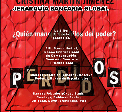 Jerarquia-Bancaria-Global